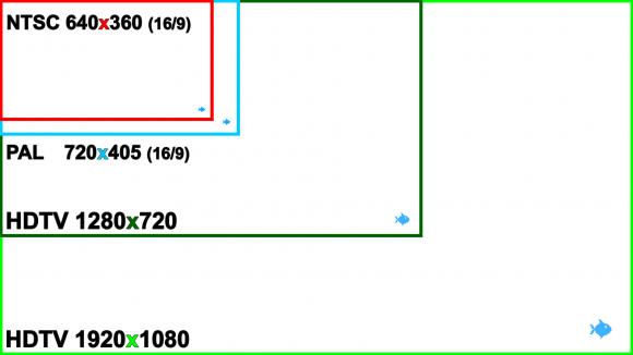 format hd 1080i vs 720p